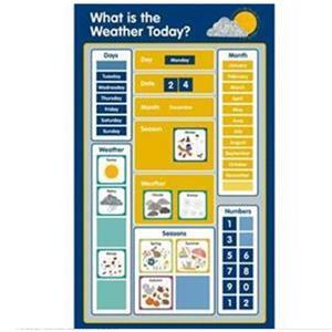 What is the Weather Interactive Wall Chart Kit: Panel, Fabric (1m), Velcro & Wadding